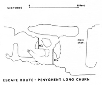 ULSA R8 Penyghent Long Churn - Escape Route